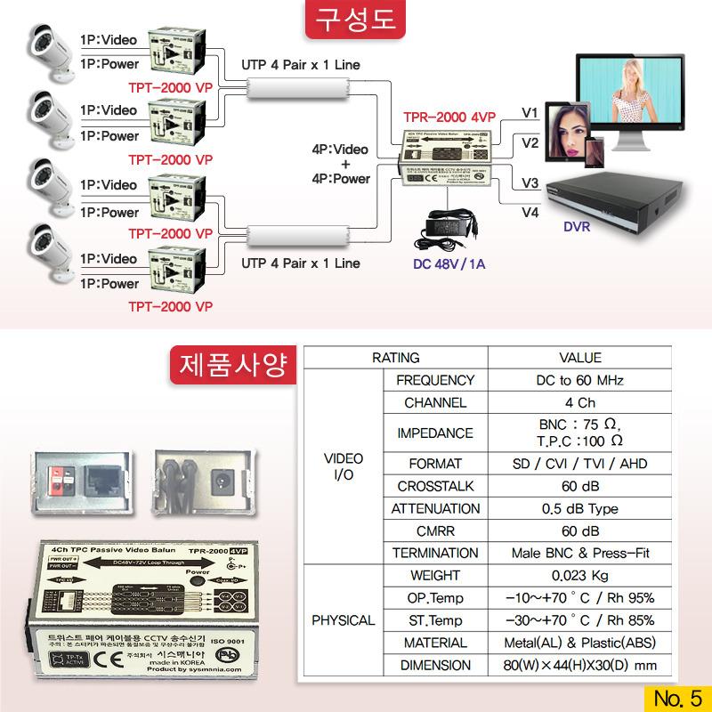 TPR--2000-4VP_05.jpg